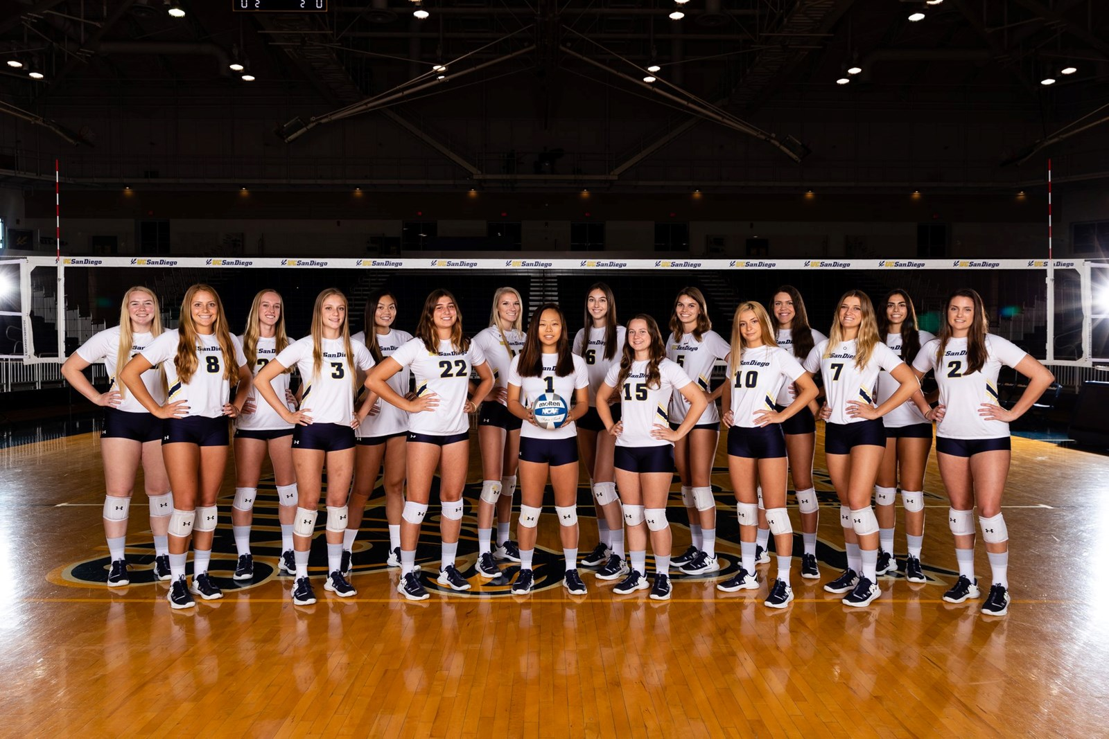 2019 Women S Volleyball Roster Uc San Diego
